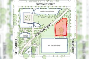 A map included alongside President Amy Gutmann's announcement of plans for a new student performing arts center showed the new center's location on 33rd Street and Woodland Walk.